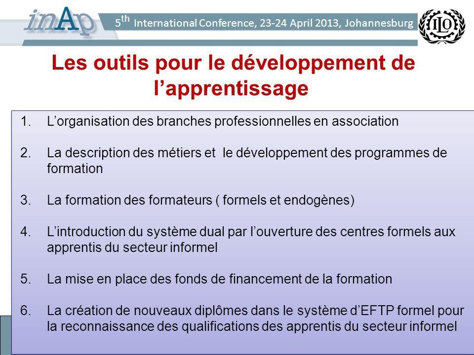5 th International Conference, 23-24 April 2013, Johannesburg Les outils pour le développement de lapprentissage 1.Lorganisation des branches professi