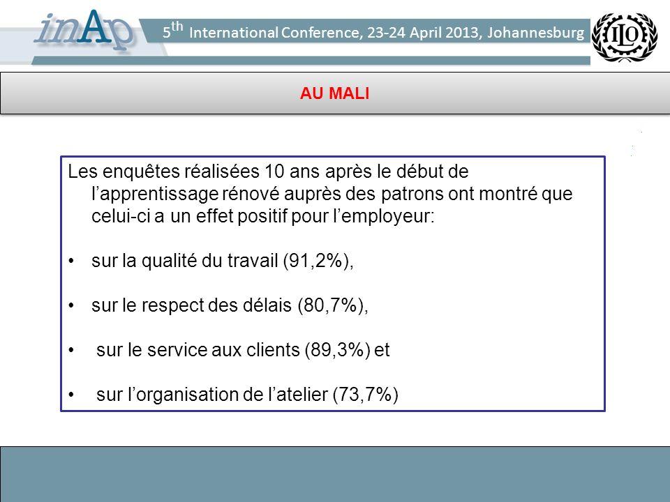 5 th International Conference, 23-24 April 2013, Johannesburg AU MALI Les enquêtes réalisées 10 ans après le début de lapprentissage rénové auprès des