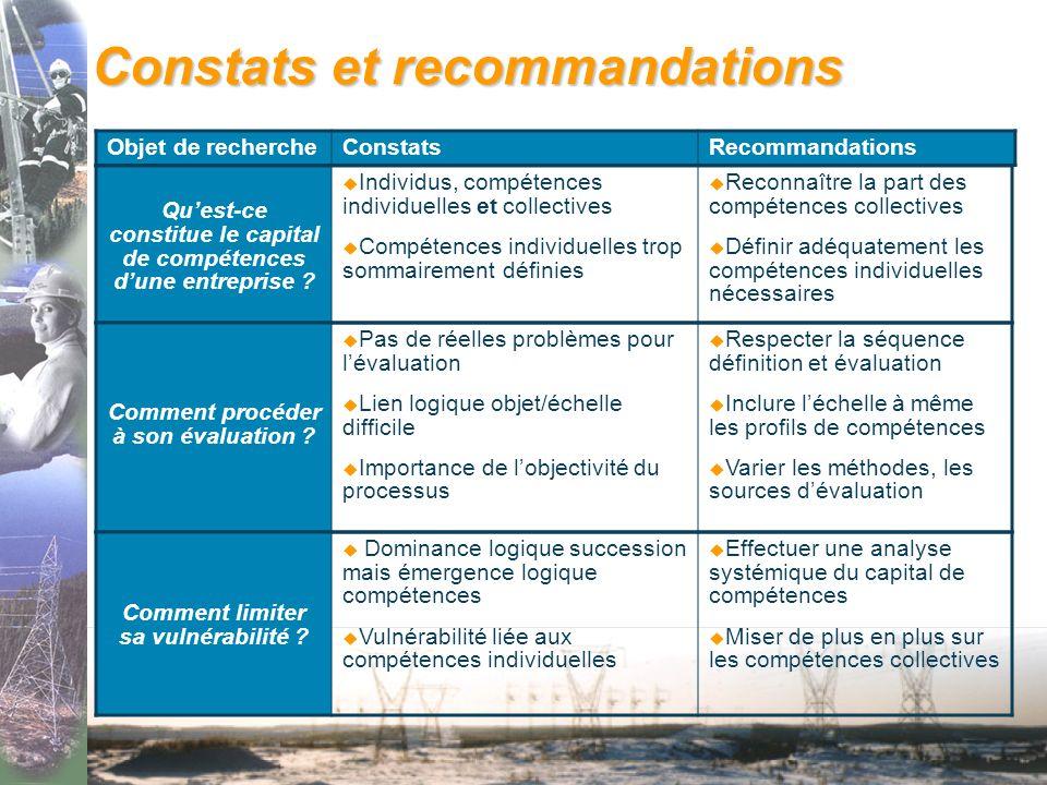 Constats et recommandations Objet de rechercheConstatsRecommandations Quest-ce constitue le capital de compétences dune entreprise .