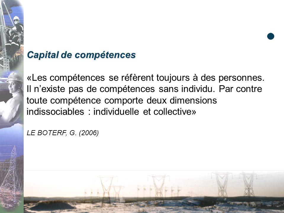 Capital de compétences «Les compétences se réfèrent toujours à des personnes.