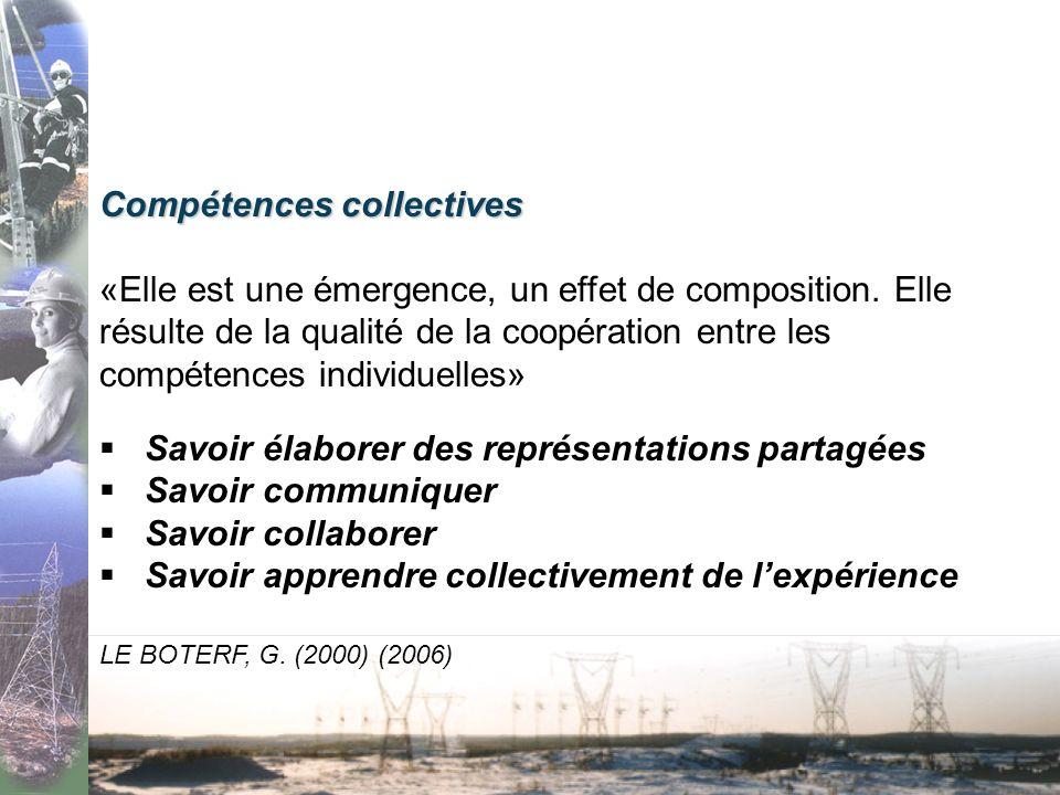 Compétences collectives «Elle est une émergence, un effet de composition.