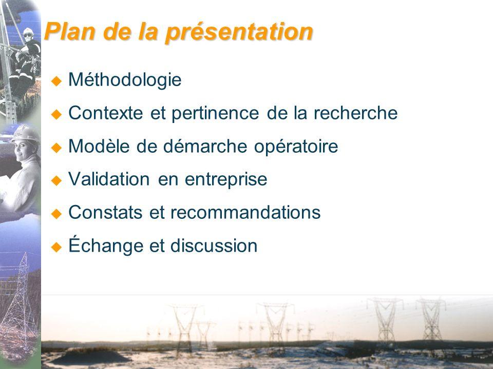 Plan de la présentation Méthodologie Contexte et pertinence de la recherche Modèle de démarche opératoire Validation en entreprise Constats et recommandations Échange et discussion