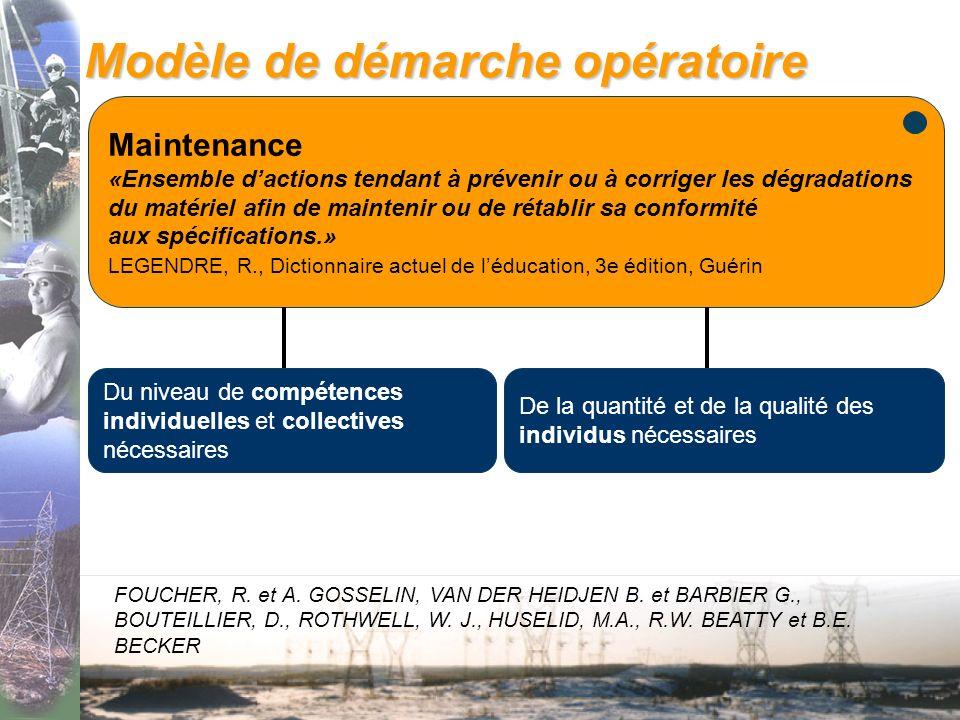 Modèle de démarche opératoire Évaluation «Démarche permettant de porter un jugement, à partir de normes ou de critères établis, sur la valeur dune sit