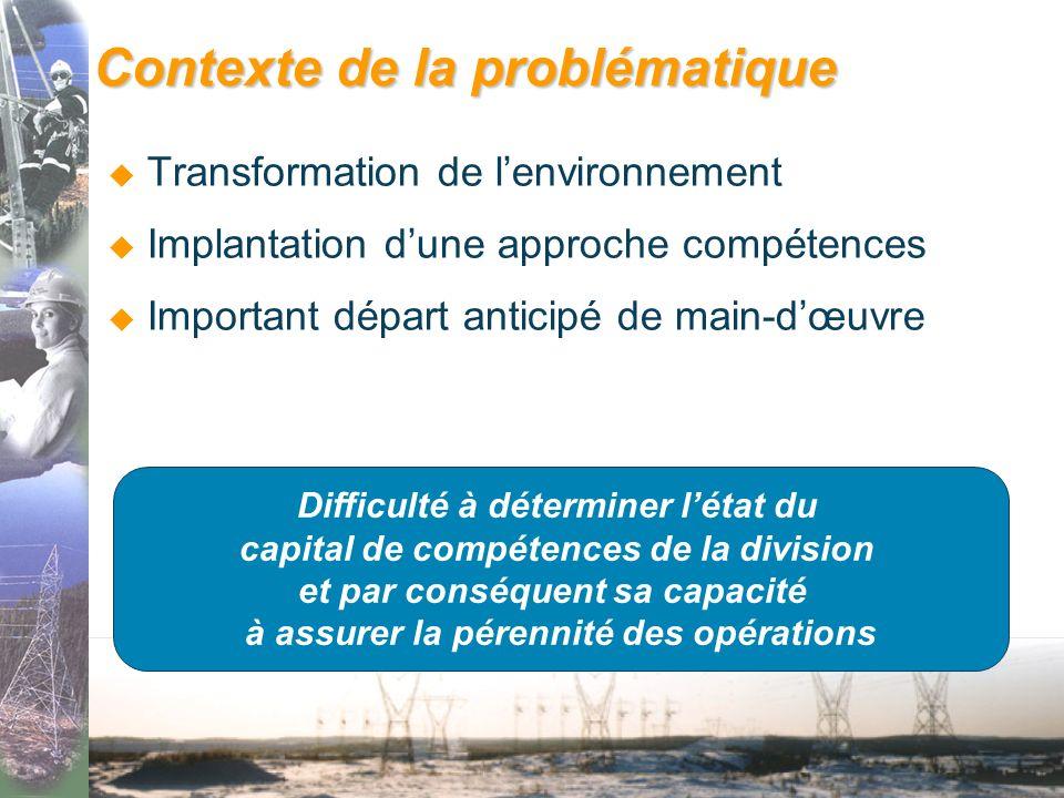Contexte de la problématique Transformation de lenvironnement Implantation dune approche compétences Important départ anticipé de main-dœuvre Difficulté à déterminer létat du capital de compétences de la division et par conséquent sa capacité à assurer la pérennité des opérations