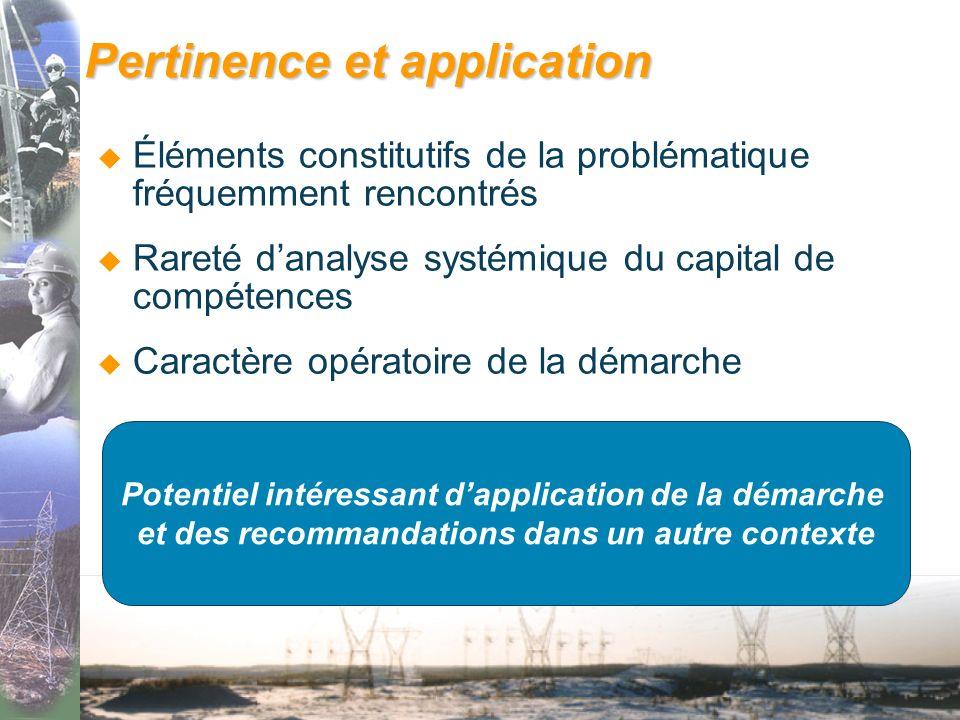 Objet de recherche Quest-ce qui constitue le capital de compétences dune entreprise ? Comment procéder à son évaluation? Comment limiter sa vulnérabil