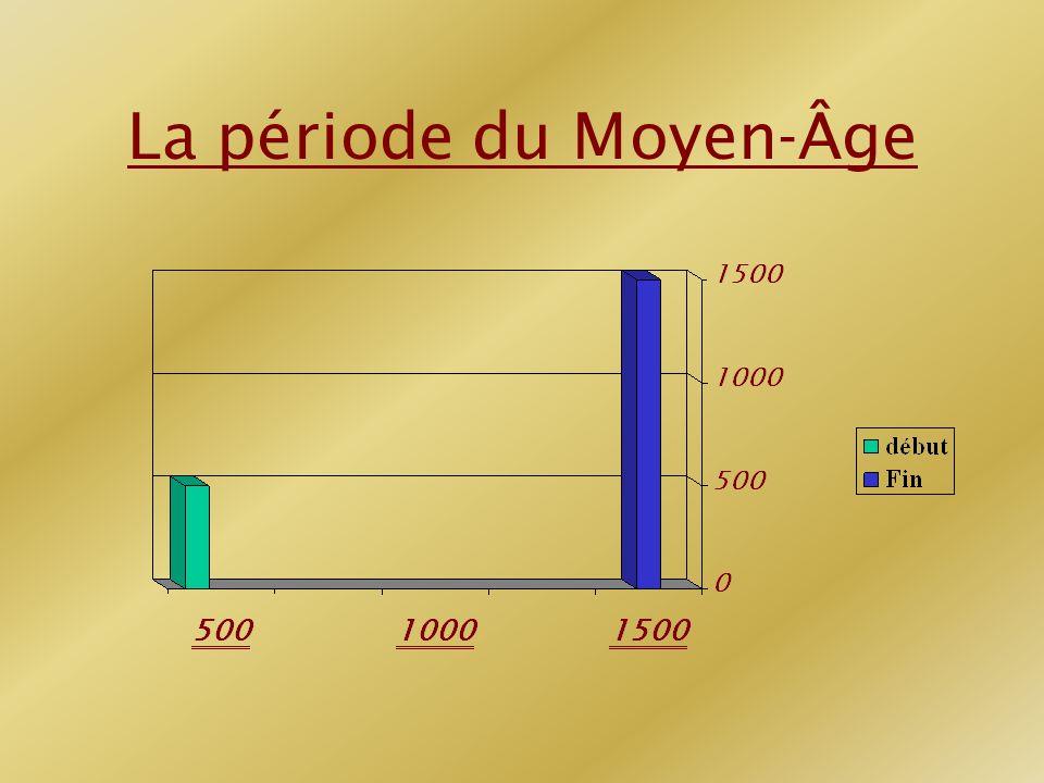Atelier Moyen-Âge Dany Létourneau École Mgr.-A.-M.-Parent Date de remise: 9 mars 04