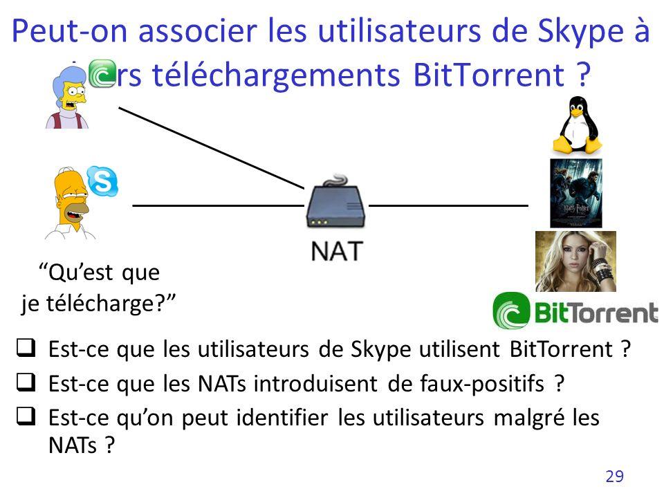 Peut-on associer les utilisateurs de Skype à leurs téléchargements BitTorrent ? 29 Est-ce que les utilisateurs de Skype utilisent BitTorrent ? Est-ce