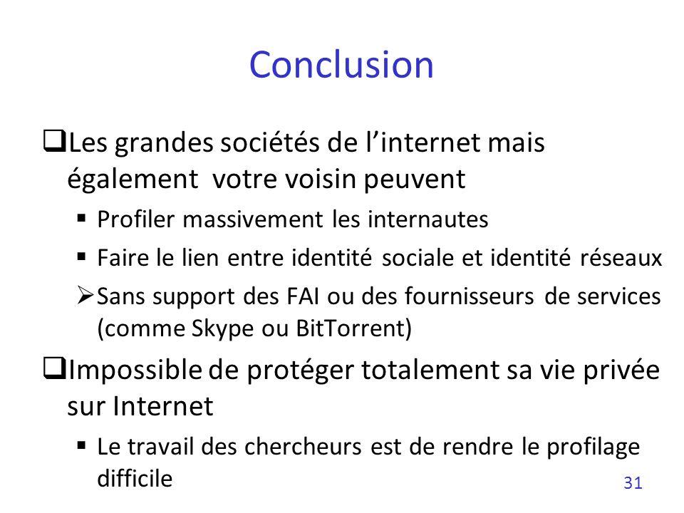 Conclusion Les grandes sociétés de linternet mais également votre voisin peuvent Profiler massivement les internautes Faire le lien entre identité soc
