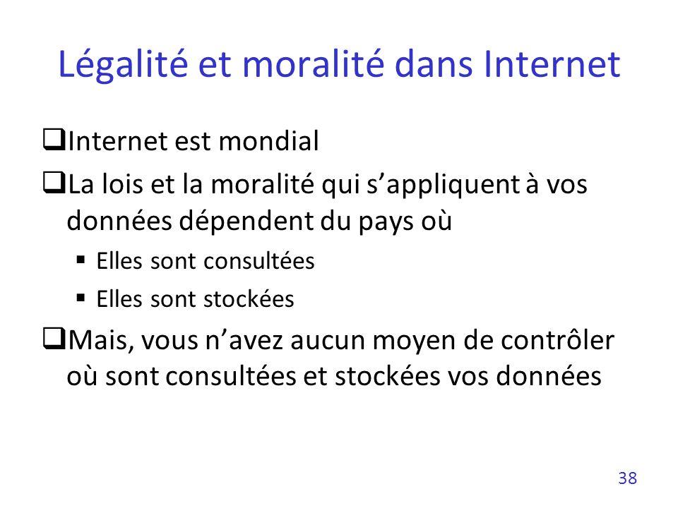 Légalité et moralité dans Internet Internet est mondial La lois et la moralité qui sappliquent à vos données dépendent du pays où Elles sont consultée