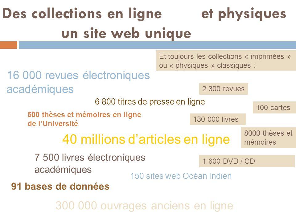 Des collections en ligne un site web unique 16 000 revues électroniques académiques 6 800 titres de presse en ligne 91 bases de données 150 sites web