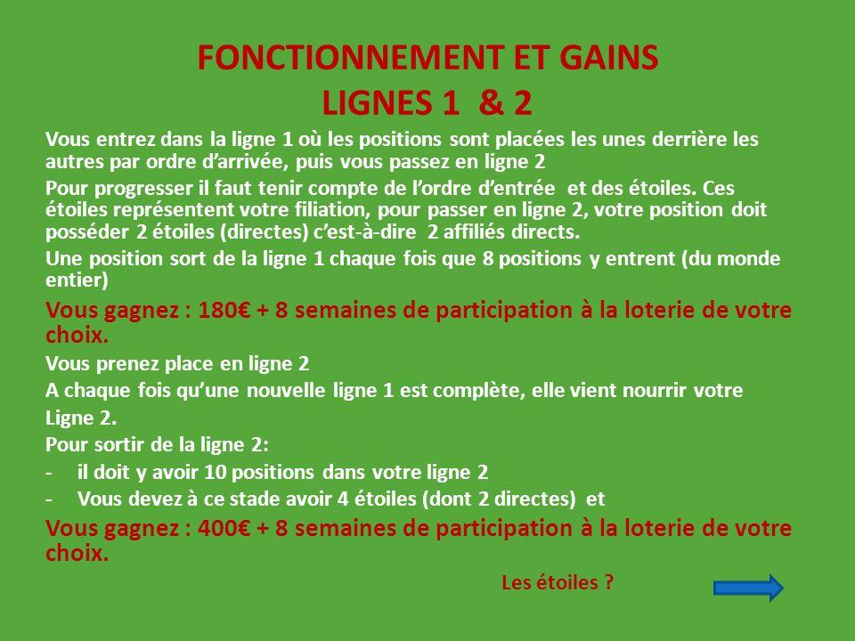 FONCTIONNEMENT ET GAINS LIGNES 1 & 2 Vous entrez dans la ligne 1 où les positions sont placées les unes derrière les autres par ordre darrivée, puis v