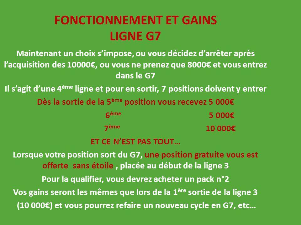 FONCTIONNEMENT ET GAINS LIGNE G7 Maintenant un choix simpose, ou vous décidez darrêter après lacquisition des 10000, ou vous ne prenez que 8000 et vou