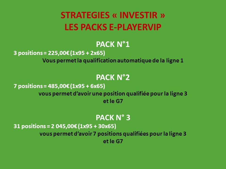 STRATEGIES « INVESTIR » LES PACKS E-PLAYERVIP PACK N°1 3 positions = 225,00 (1x95 + 2x65) Vous permet la qualification automatique de la ligne 1 PACK
