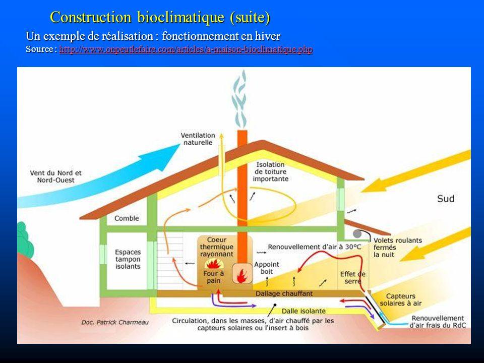 Construction bioclimatique en concertation avec les architectes: consiste à utiliser les composantes du climat pour chauffer ou rafraîchir les locaux.