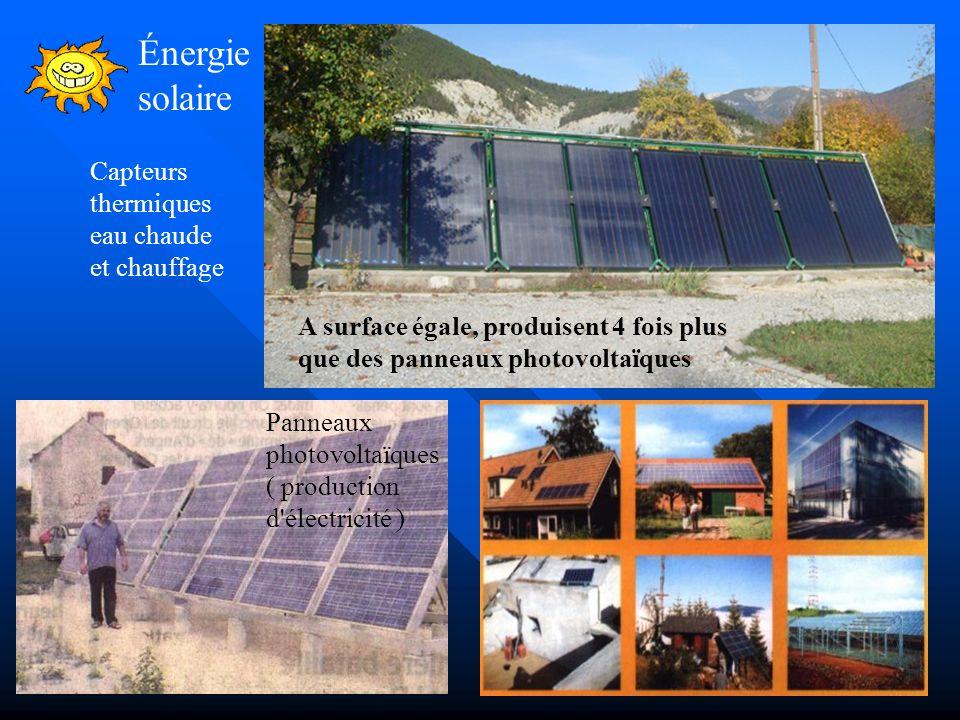 Énergie solaire : Fournit annuellement 8 à 10 000 fois nos besoins !