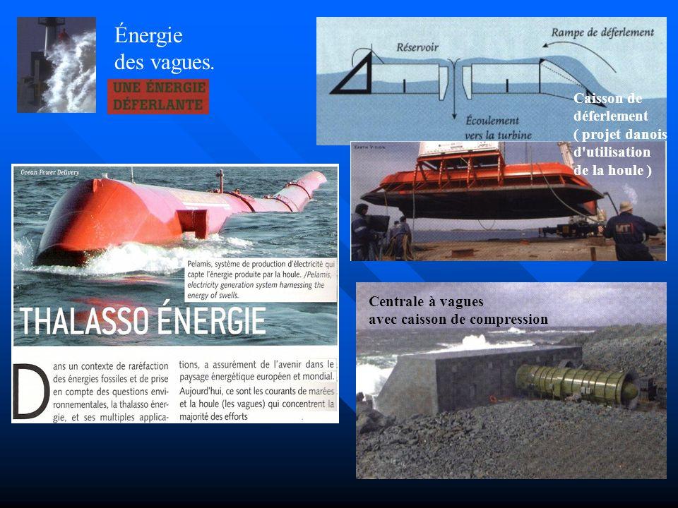 Énergie hydraulique Micro centrale sur mini-chute (tous nos anciens moulins)
