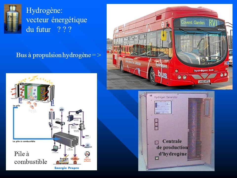 L hydrogène: vecteur énergétique du futur . En 1979 déjà.
