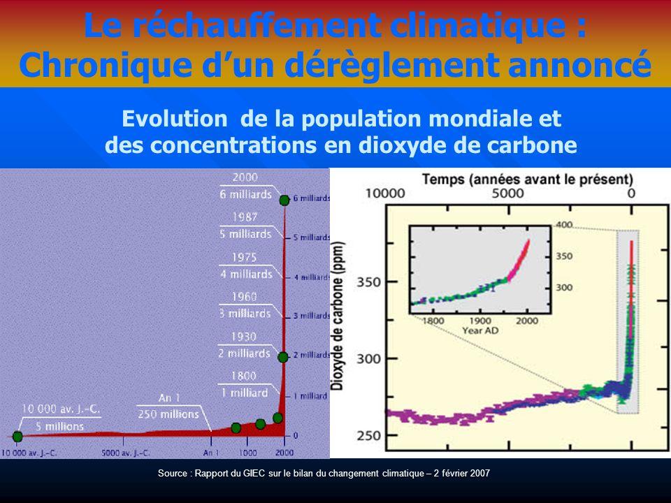 Source : Rapport du GIEC sur le bilan du changement climatique – 2 février 2007 Evolution de la population mondiale et des concentrations en dioxyde de carbone Le réchauffement climatique : Chronique dun dérèglement annoncé
