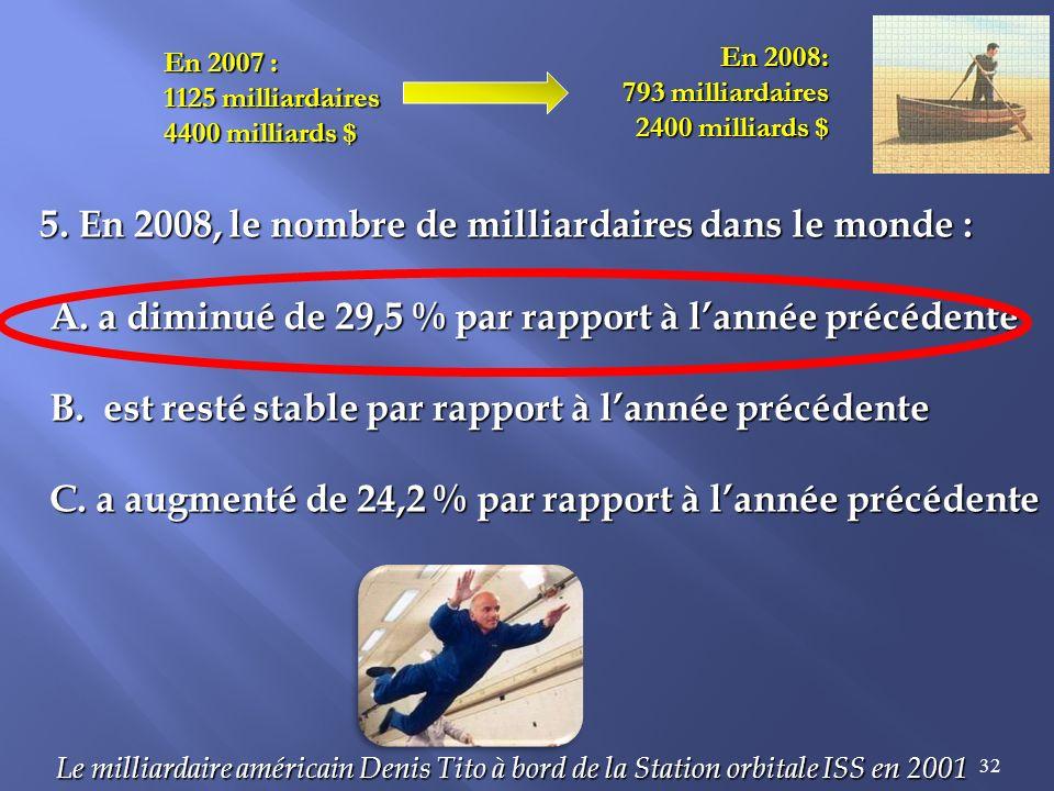 32 5.En 2008, le nombre de milliardaires dans le monde : A.