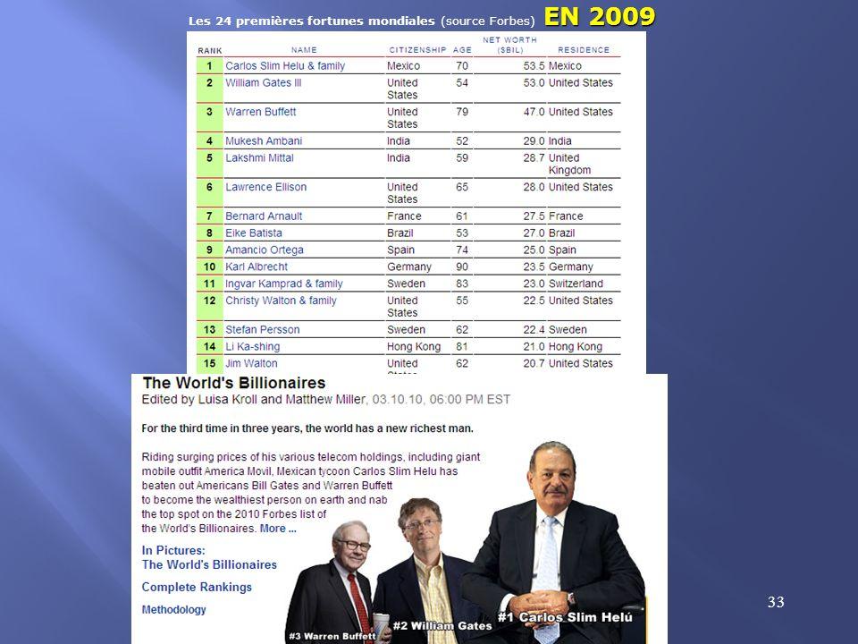 33 EN 2009 Les 24 premières fortunes mondiales (source Forbes) EN 2009