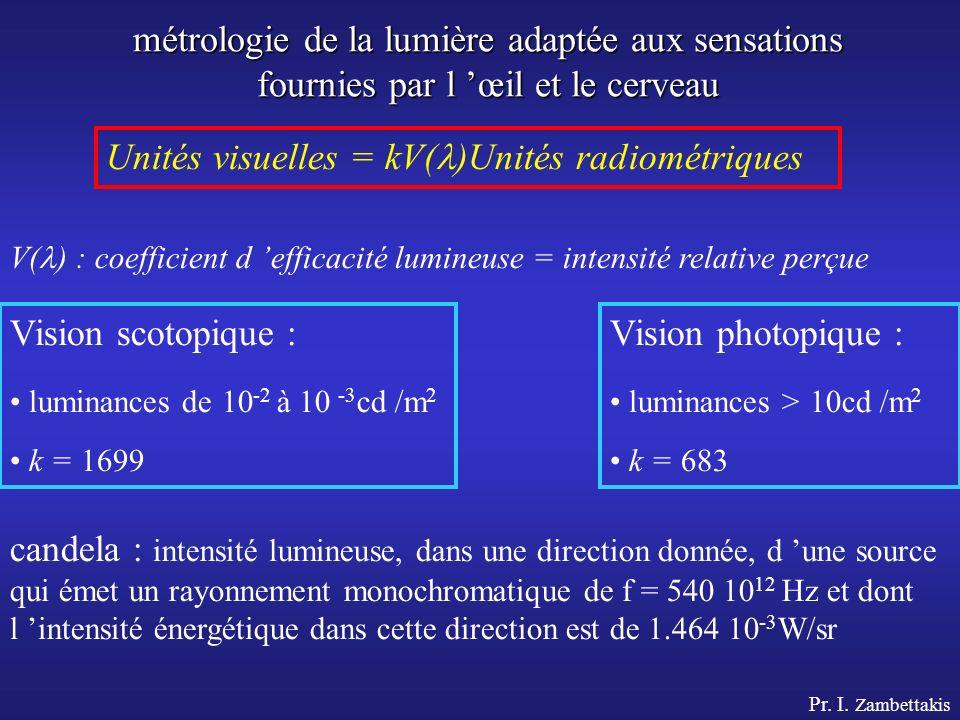 Pr. I. Zambettakis métrologie de la lumière adaptée aux sensations fournies par l œil et le cerveau Unités visuelles = kV( )Unités radiométriques V( )