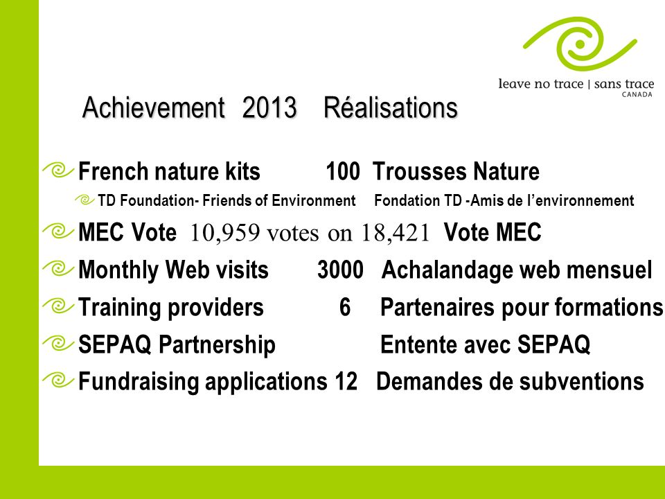 French nature kits 100 Trousses Nature TD Foundation- Friends of Environment Fondation TD -Amis de lenvironnement MEC Vote 10,959 votes on 18,421 Vote