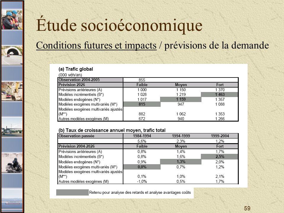 59 Étude socioéconomique Conditions futures et impacts / prévisions de la demande