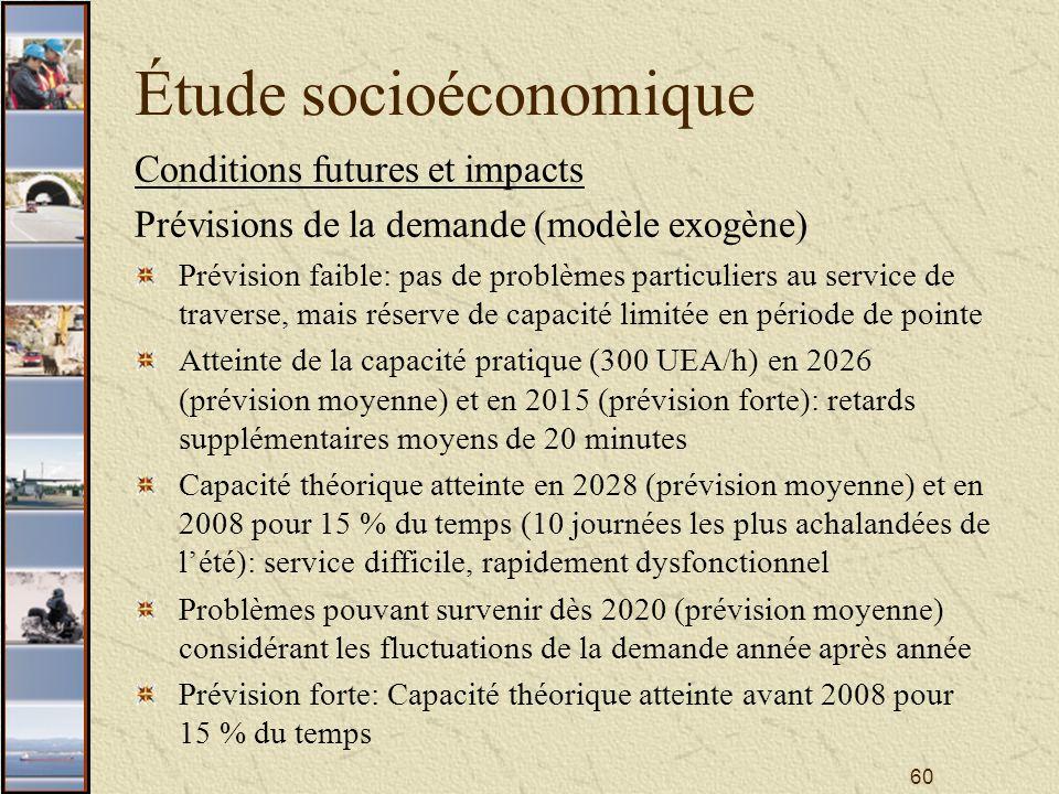 60 Étude socioéconomique Conditions futures et impacts Prévisions de la demande (modèle exogène) Prévision faible: pas de problèmes particuliers au service de traverse, mais réserve de capacité limitée en période de pointe Atteinte de la capacité pratique (300 UEA/h) en 2026 (prévision moyenne) et en 2015 (prévision forte): retards supplémentaires moyens de 20 minutes Capacité théorique atteinte en 2028 (prévision moyenne) et en 2008 pour 15 % du temps (10 journées les plus achalandées de lété): service difficile, rapidement dysfonctionnel Problèmes pouvant survenir dès 2020 (prévision moyenne) considérant les fluctuations de la demande année après année Prévision forte: Capacité théorique atteinte avant 2008 pour 15 % du temps