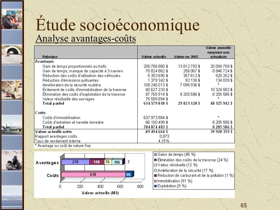 65 Étude socioéconomique Analyse avantages-coûts