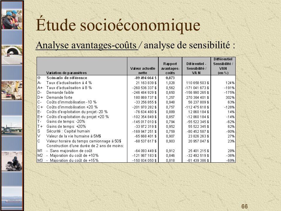 66 Étude socioéconomique Analyse avantages-coûts / analyse de sensibilité :