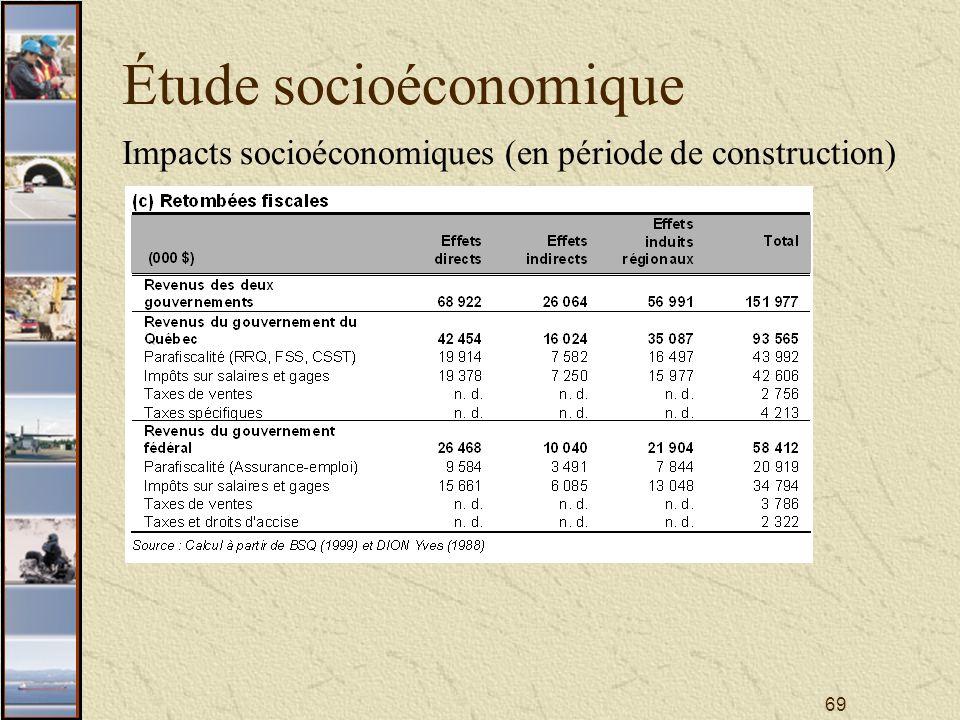 69 Étude socioéconomique Impacts socioéconomiques (en période de construction)
