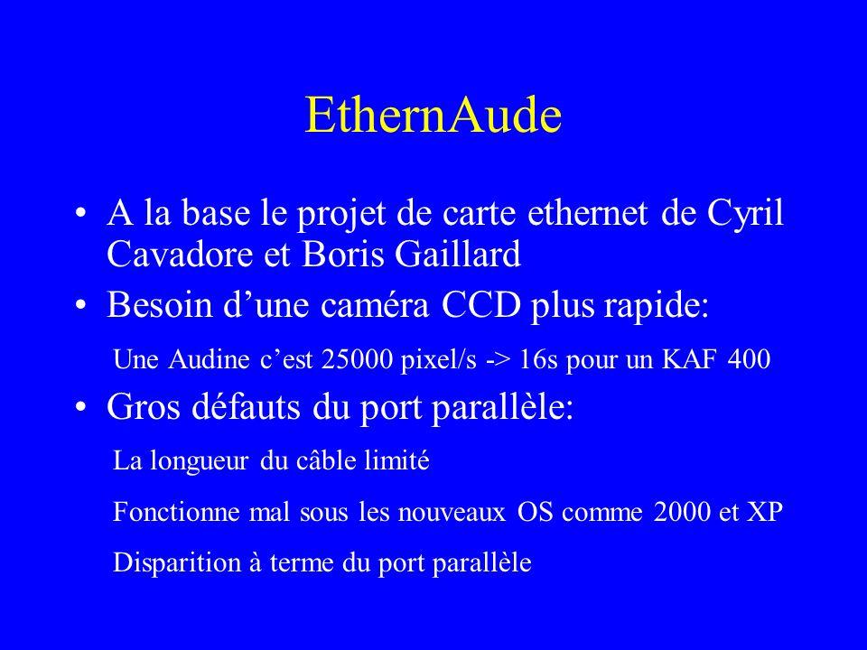 EthernAude A la base le projet de carte ethernet de Cyril Cavadore et Boris Gaillard Besoin dune caméra CCD plus rapide: Une Audine cest 25000 pixel/s
