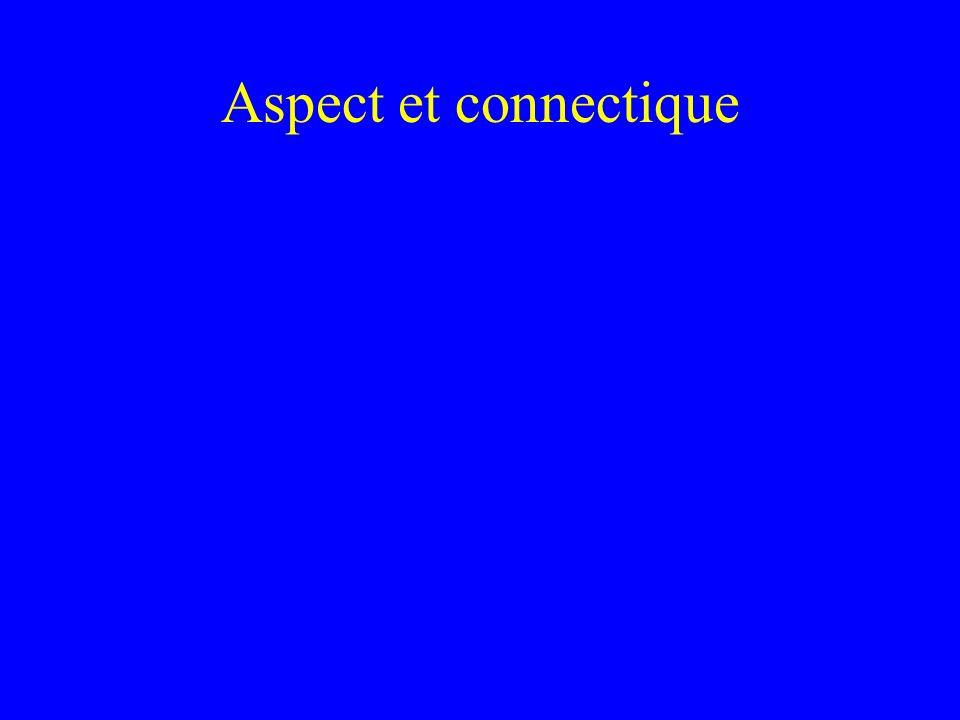 Aspect et connectique