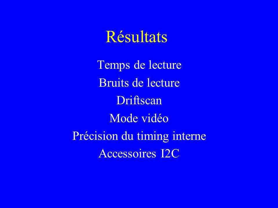 Résultats Temps de lecture Bruits de lecture Driftscan Mode vidéo Précision du timing interne Accessoires I2C