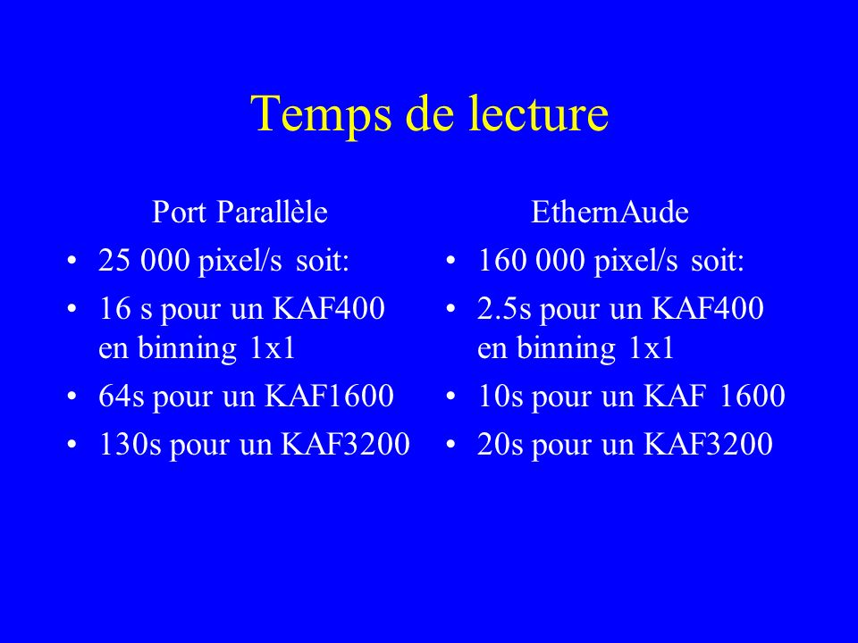 Temps de lecture Port Parallèle 25 000 pixel/s soit: 16 s pour un KAF400 en binning 1x1 64s pour un KAF1600 130s pour un KAF3200 EthernAude 160 000 pi