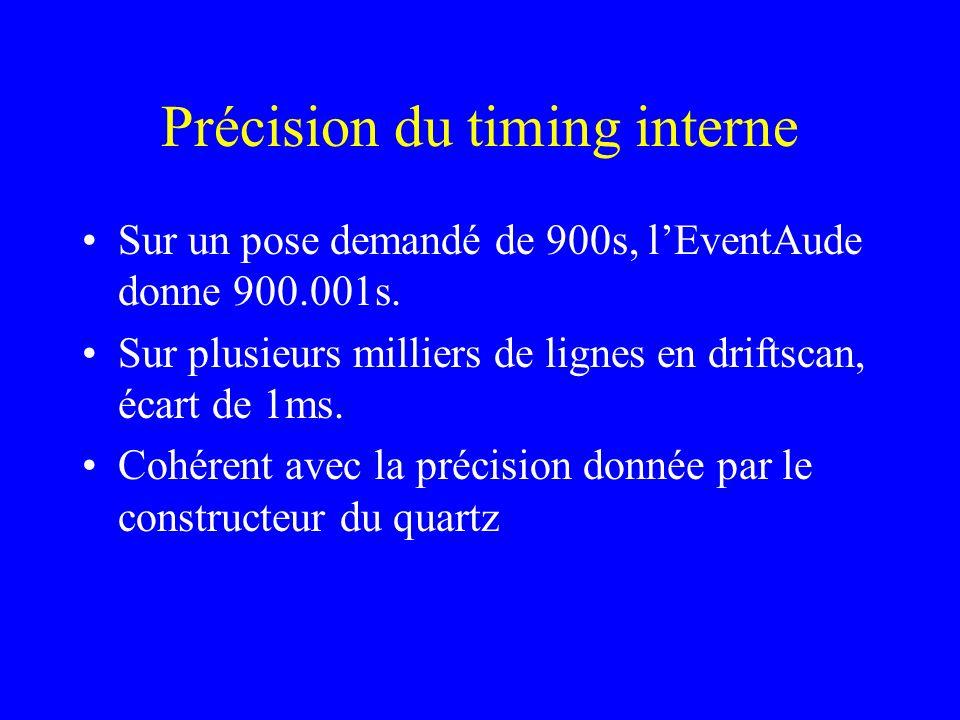 Précision du timing interne Sur un pose demandé de 900s, lEventAude donne 900.001s. Sur plusieurs milliers de lignes en driftscan, écart de 1ms. Cohér