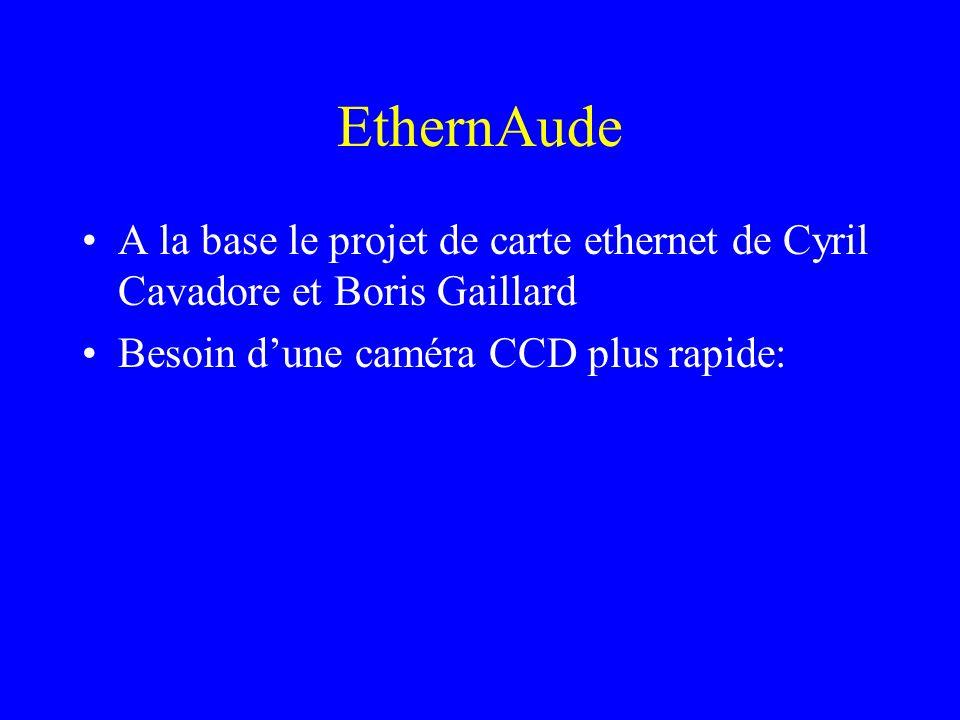 EthernAude A la base le projet de carte ethernet de Cyril Cavadore et Boris Gaillard Besoin dune caméra CCD plus rapide: Une Audine cest 25000 pixel/s -> 16s pour un KAF 400