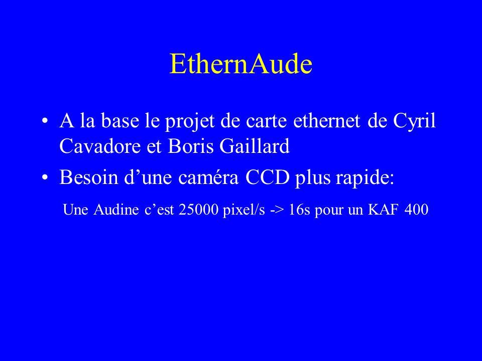 EthernAude A la base le projet de carte ethernet de Cyril Cavadore et Boris Gaillard Besoin dune caméra CCD plus rapide: Une Audine cest 25000 pixel/s -> 16s pour un KAF 400 Gros défauts du port parallèle: