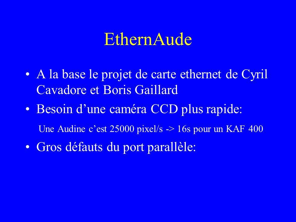 EthernAude A la base le projet de carte ethernet de Cyril Cavadore et Boris Gaillard Besoin dune caméra CCD plus rapide: Une Audine cest 25000 pixel/s -> 16s pour un KAF 400 Gros défauts du port parallèle: La longueur du câble limité