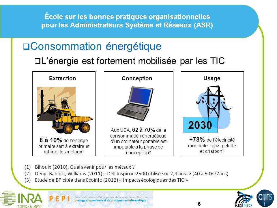 École sur les bonnes pratiques organisationnelles pour les Administrateurs Système et Réseaux (ASR) Consommation énergétique Lénergie est fortement mobilisée par les TIC 6 (1)Bihouix (2010), Quel avenir pour les métaux .