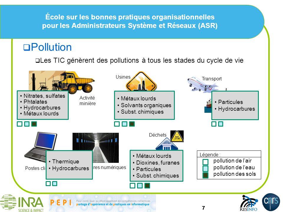 École sur les bonnes pratiques organisationnelles pour les Administrateurs Système et Réseaux (ASR) Pollution Les TIC génèrent des pollutions à tous l