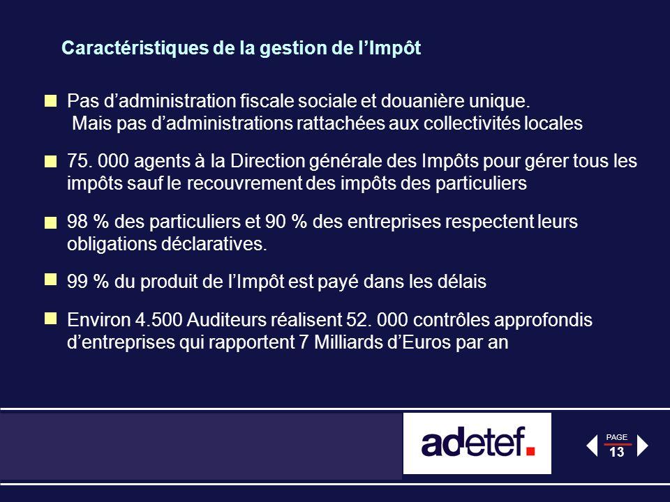 PAGE 13 Caractéristiques de la gestion de lImpôt Pas dadministration fiscale sociale et douanière unique.