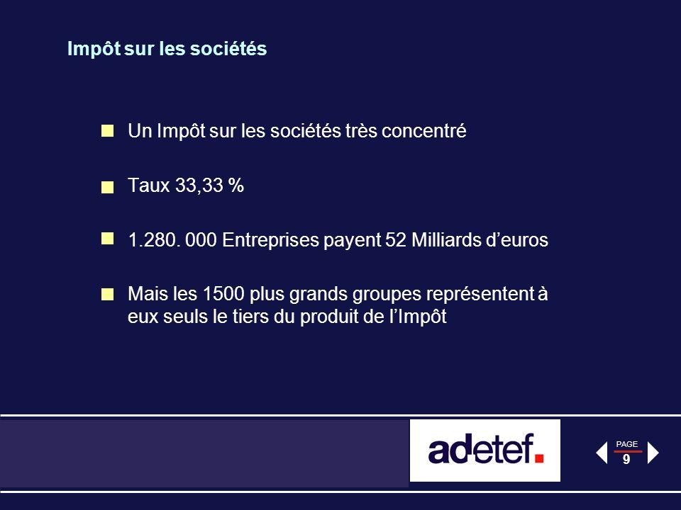 PAGE 9 Impôt sur les sociétés Un Impôt sur les sociétés très concentré Taux 33,33 % 1.280.