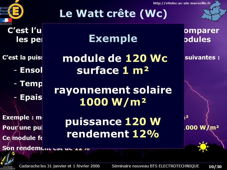Cadarache les 31 janvier et 1 février 2006 Séminaire nouveau BTS ELECTROTECHNIQUE 10/30 http://stielec.ac-aix-marseille.fr Cest lunité de référence qu