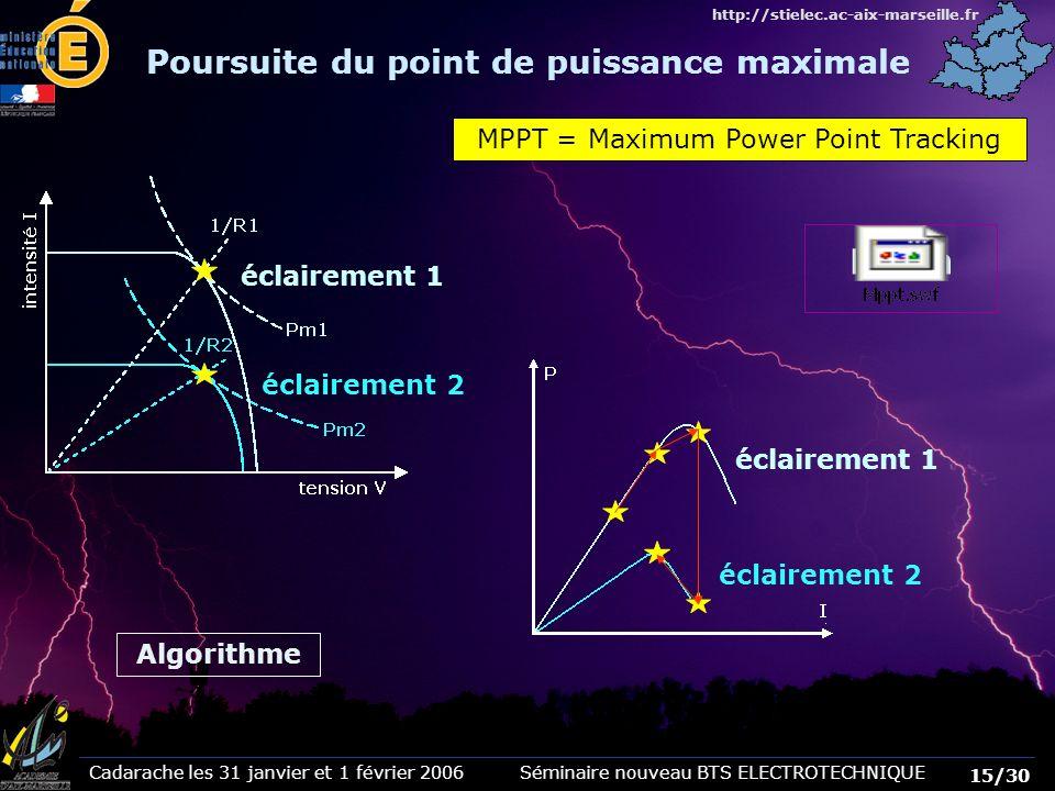 Cadarache les 31 janvier et 1 février 2006 Séminaire nouveau BTS ELECTROTECHNIQUE 15/30 http://stielec.ac-aix-marseille.fr Flash MPPT = Maximum Power