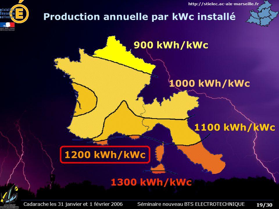Cadarache les 31 janvier et 1 février 2006 Séminaire nouveau BTS ELECTROTECHNIQUE 19/30 http://stielec.ac-aix-marseille.fr Production annuelle par kWc