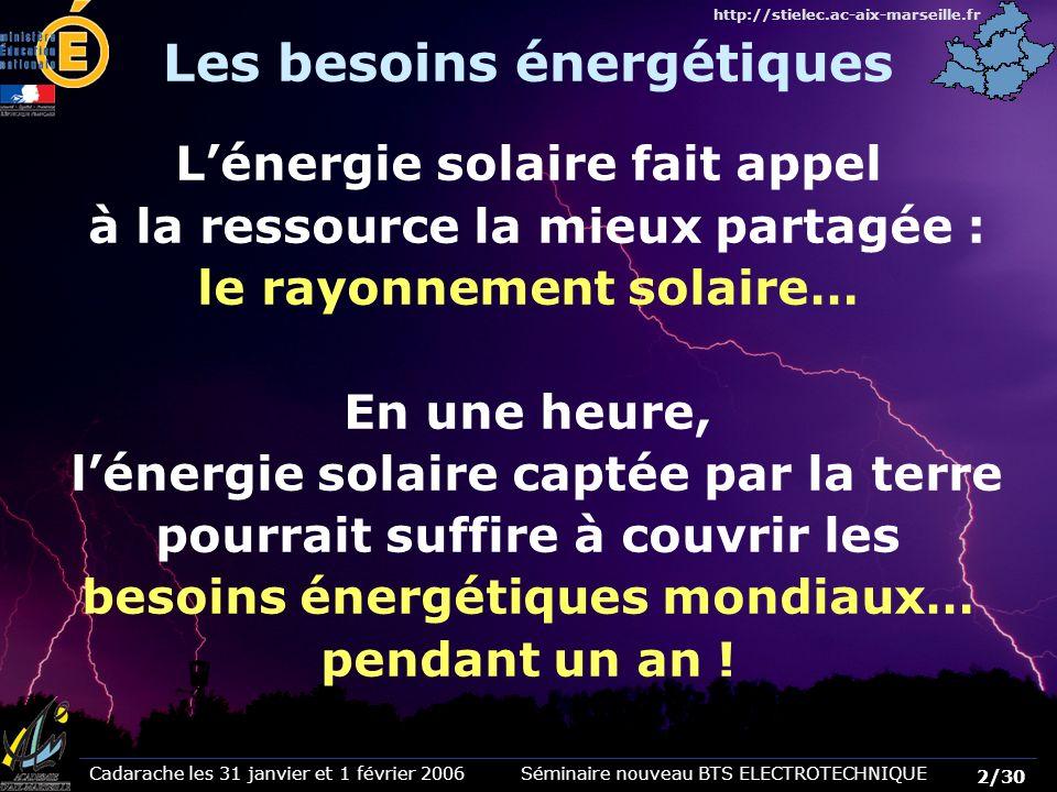 Cadarache les 31 janvier et 1 février 2006 Séminaire nouveau BTS ELECTROTECHNIQUE 2/30 http://stielec.ac-aix-marseille.fr Lénergie solaire fait appel