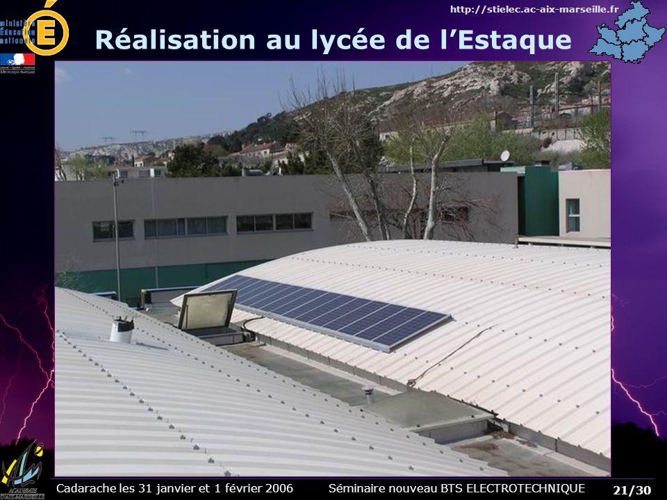 Cadarache les 31 janvier et 1 février 2006 Séminaire nouveau BTS ELECTROTECHNIQUE 21/30 http://stielec.ac-aix-marseille.fr Réalisation au lycée de lEs
