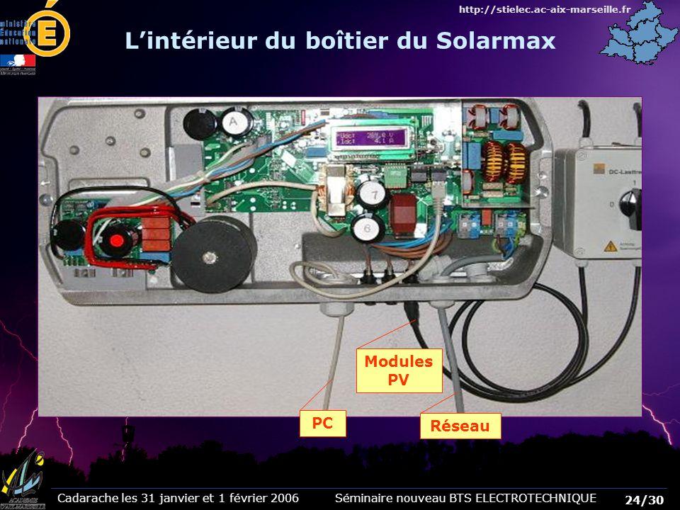 Cadarache les 31 janvier et 1 février 2006 Séminaire nouveau BTS ELECTROTECHNIQUE 24/30 http://stielec.ac-aix-marseille.fr Lintérieur du boîtier du So