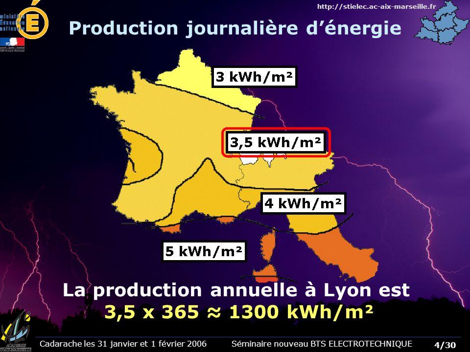 Cadarache les 31 janvier et 1 février 2006 Séminaire nouveau BTS ELECTROTECHNIQUE 5/30 http://stielec.ac-aix-marseille.fr Lénergie reçue annuellement dans la région de Lyon est 1300 kWh/m² La consommation moyenne délectricité dun ménage (hors chauffage) est 3500 kWh/an Une surface de capteurs photovoltaïques de 30 m² avec un rendement de 10% suffirait largement à couvrir ces besoins Exemple